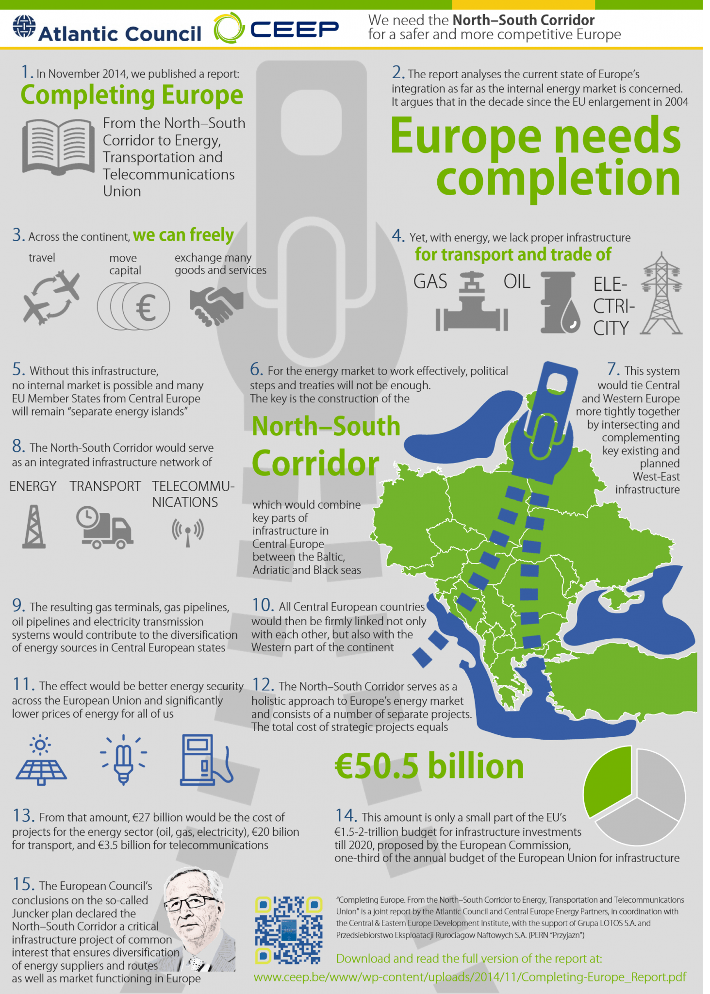 Completing Europe - From the North-South Corridor to Energy...Full Report