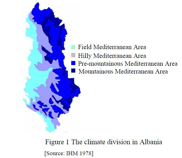 The climate division in Albania